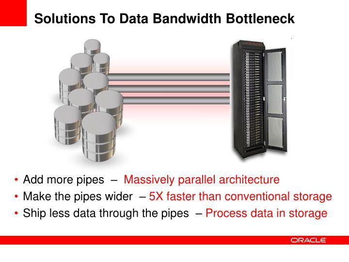 Solutions To Data Bandwidth Bottleneck