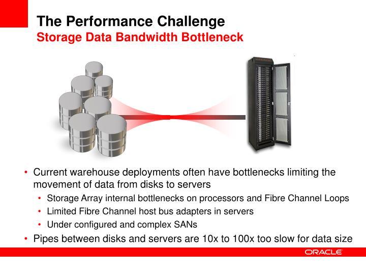 The Performance Challenge