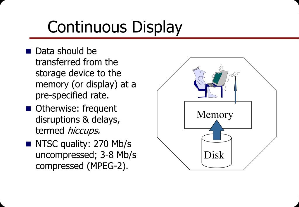 Continuous Display