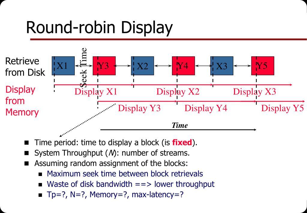 Round-robin Display