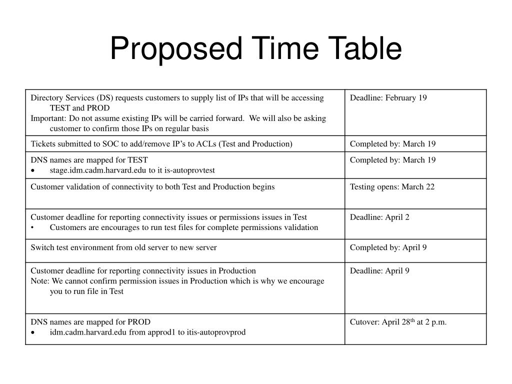 Proposed Time Table