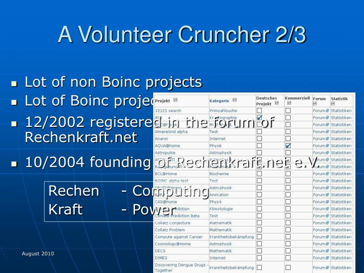 A volunteer cruncher 2 3