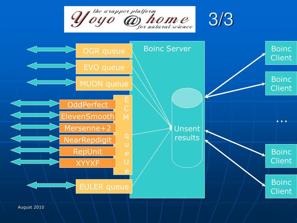 Boinc Server