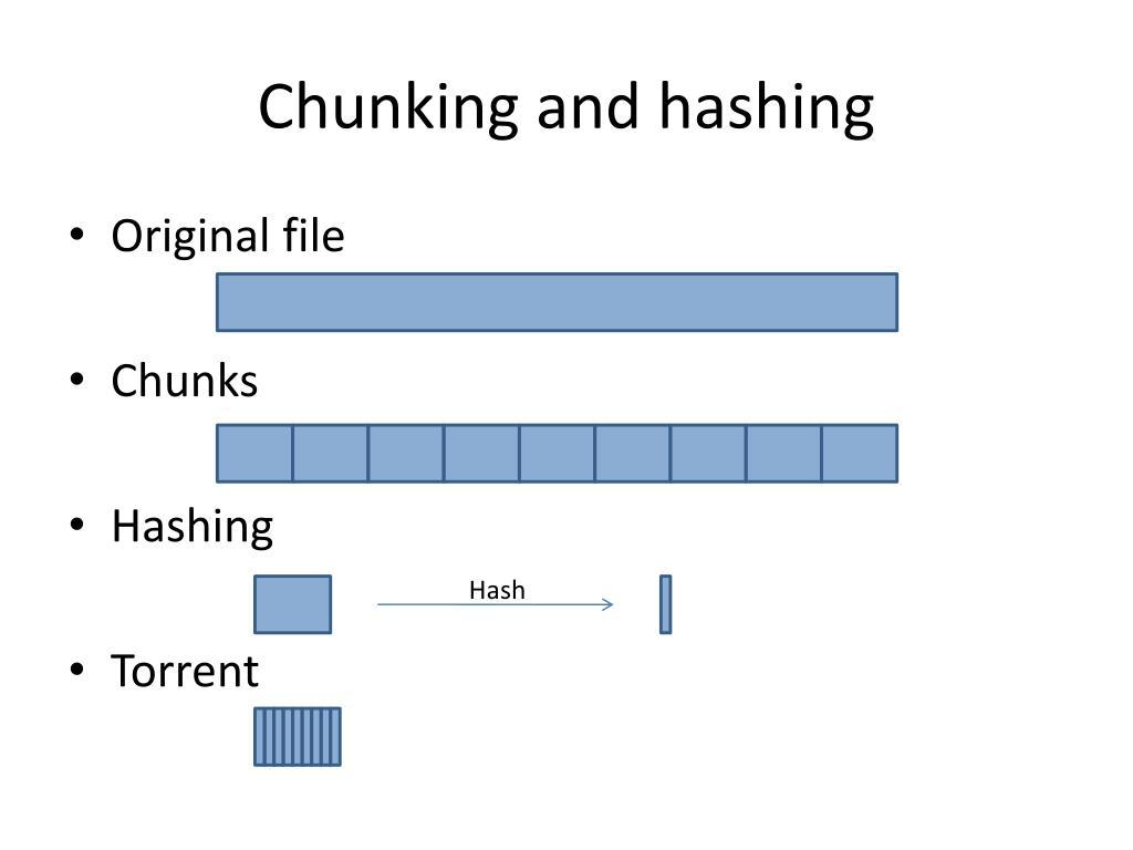 Chunking and hashing