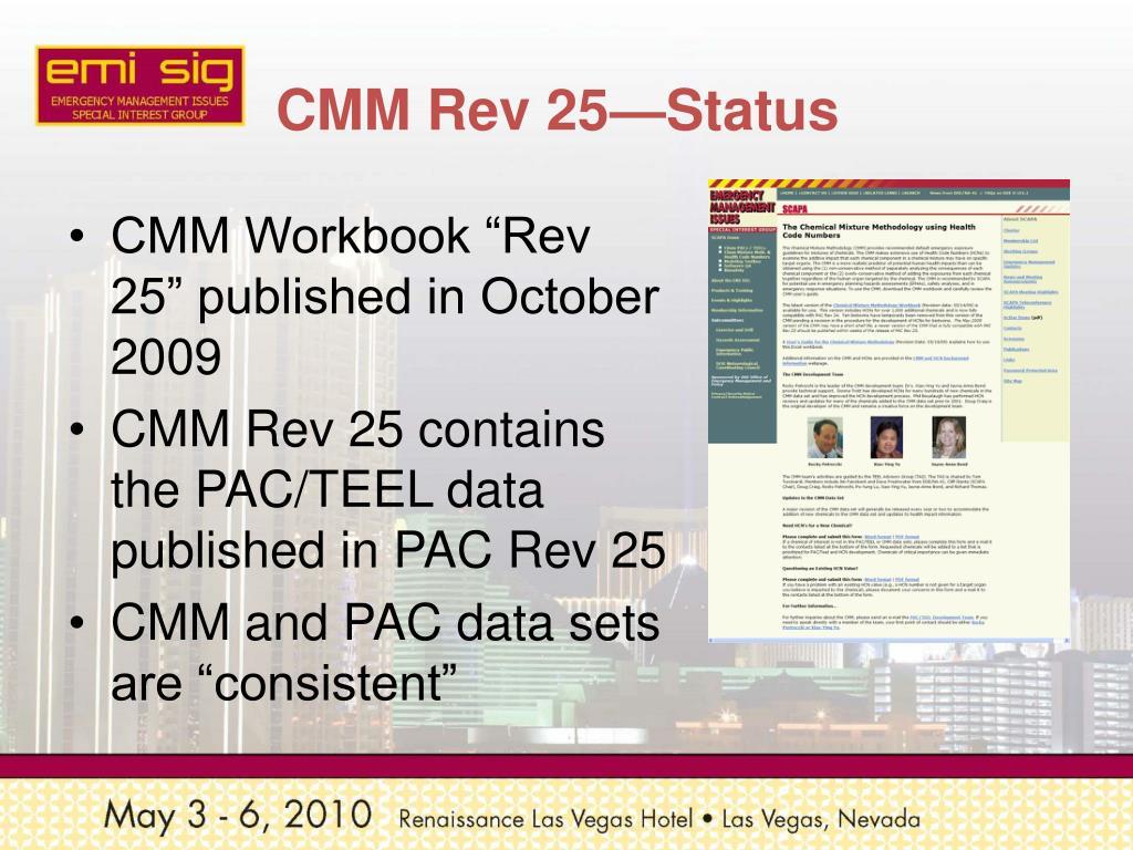 CMM Rev 25—Status