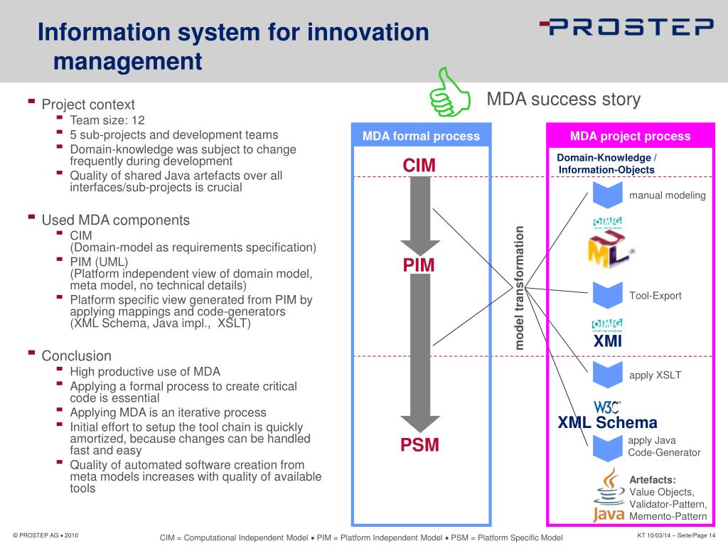 MDA formal process