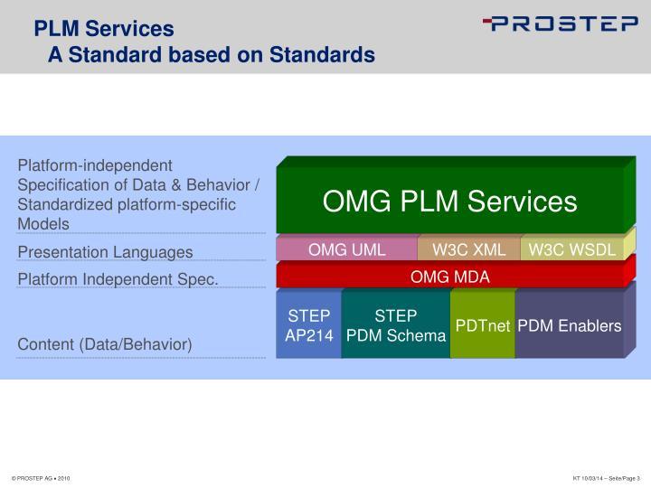 Plm services a standard based on standards