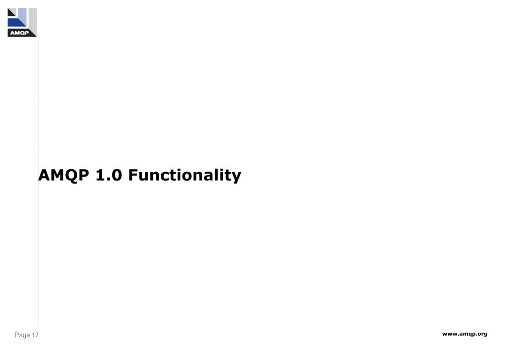 AMQP 1.0 Functionality