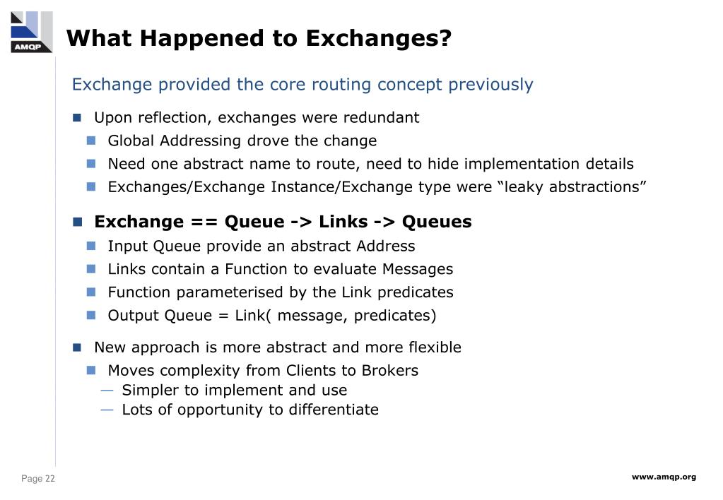 What Happened to Exchanges?