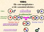 1984 the over mutiplication or the associated selection