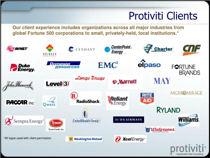 Protiviti Clients