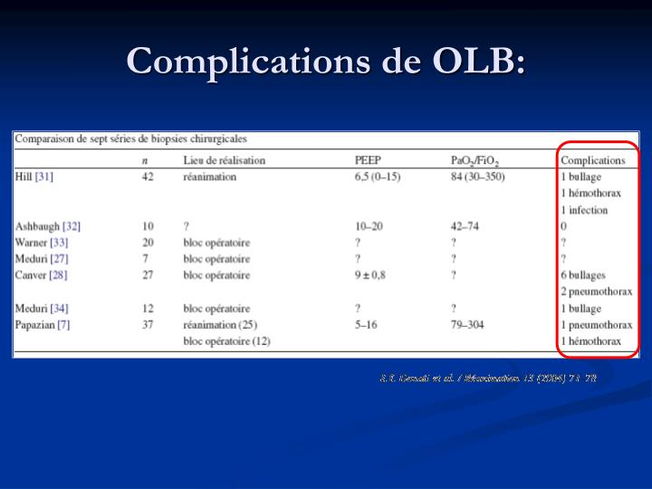 Complications de OLB: