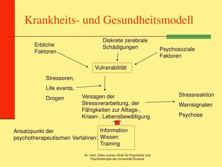 Krankheits- und Gesundheitsmodell