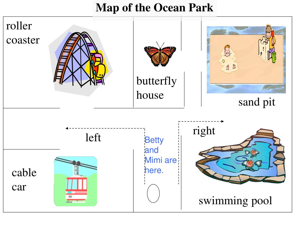 Map of the Ocean Park