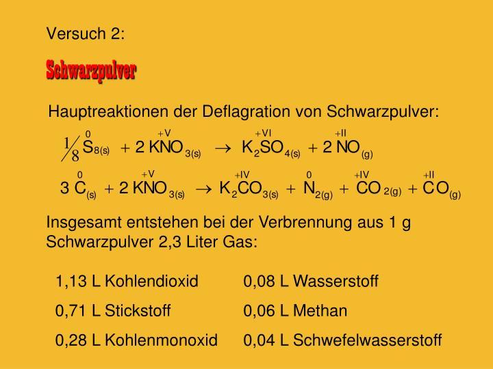 Hauptreaktionen der Deflagration von Schwarzpulver: