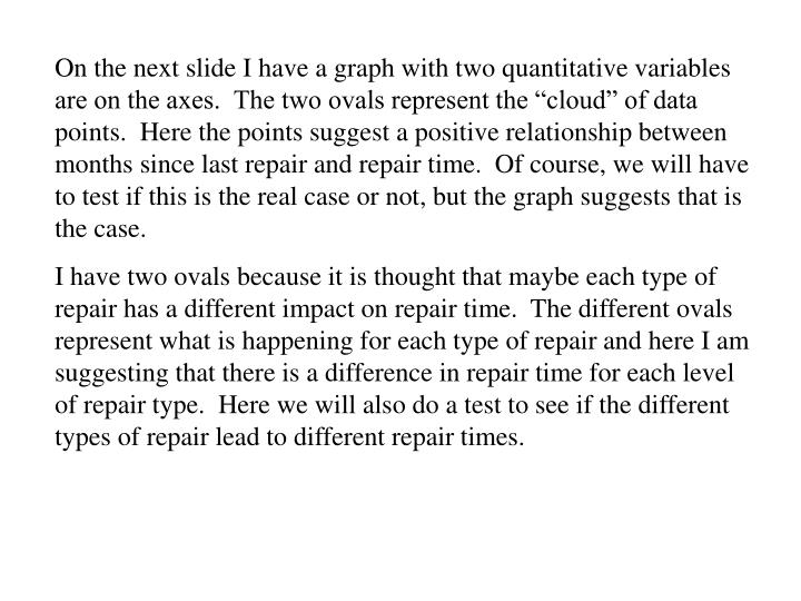 """On the next slide I have a graph with two quantitative variables are on the axes.  The two ovals represent the """"cloud"""" of data points.  Here the points suggest a positive relationship between months since last repair and repair time.  Of course, we will have to test if this is the real case or not, but the graph suggests that is the case."""
