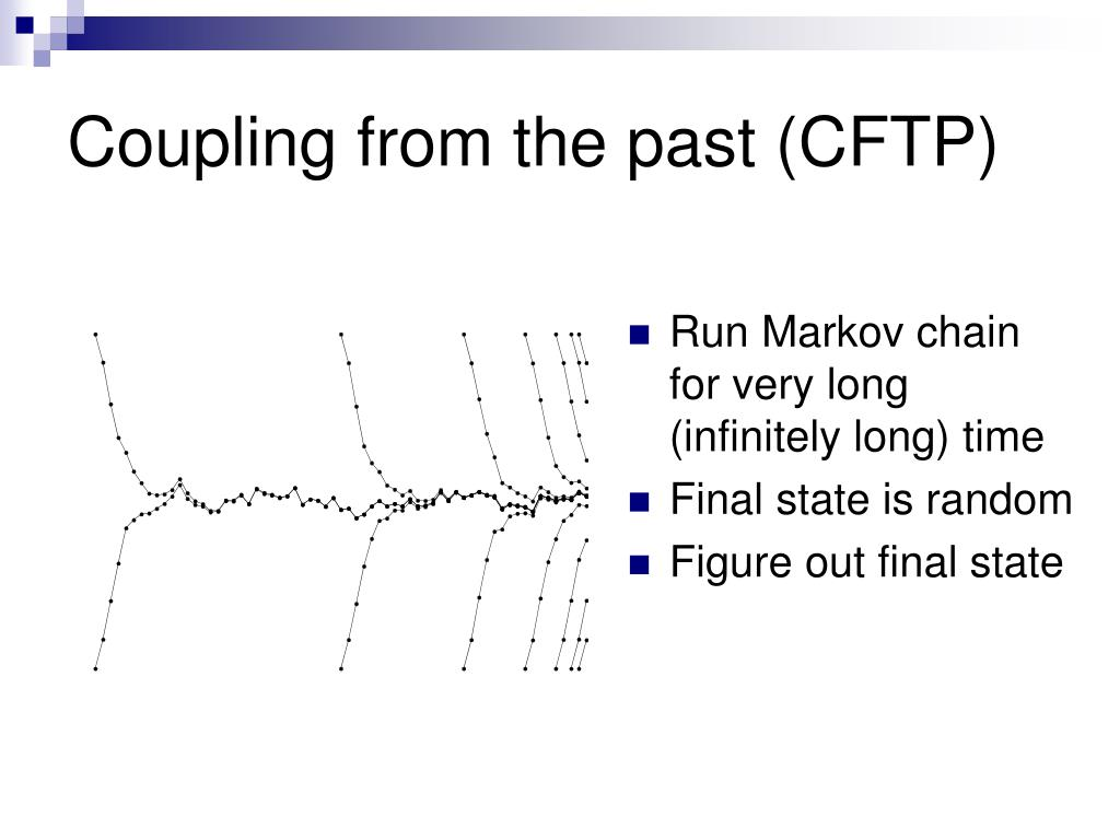 Coupling from the past (CFTP)