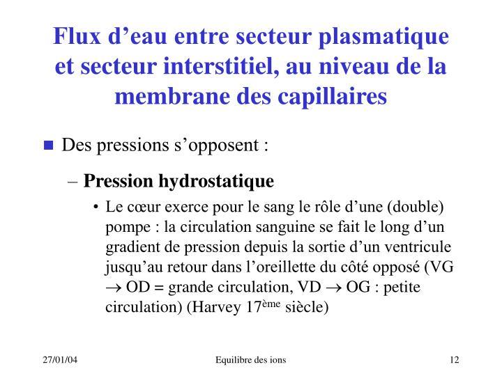 Flux d'eau entre secteur plasmatique et secteur interstitiel, au niveau de la membrane des capillaires