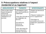 5 pr occupations relatives l aspect r sidentiel et au logement