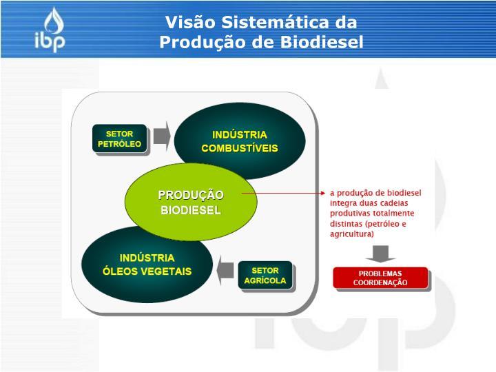 Visão Sistemática da
