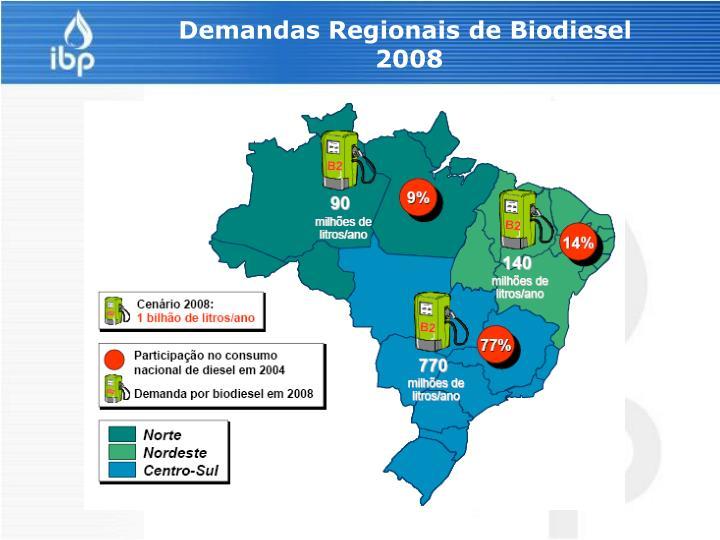 Demandas Regionais de Biodiesel