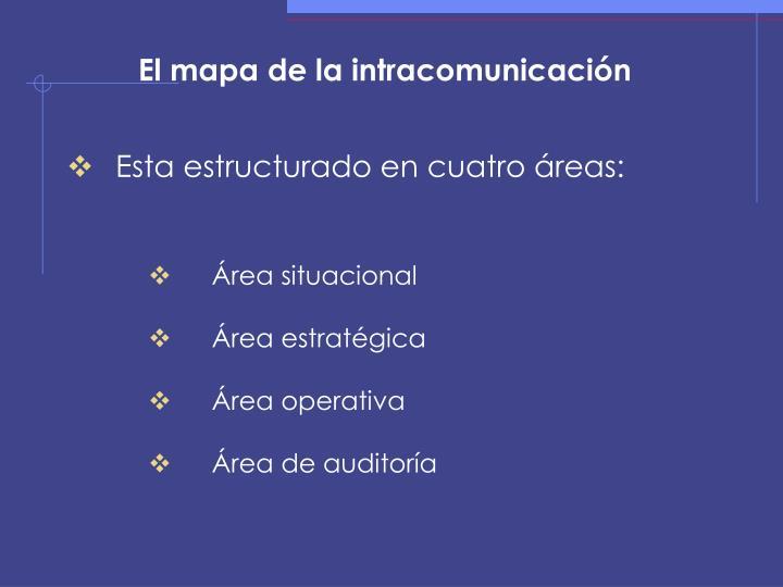 El mapa de la intracomunicaci n