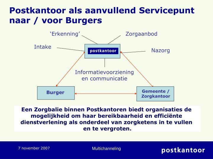 Postkantoor als aanvullend Servicepunt naar / voor Burgers