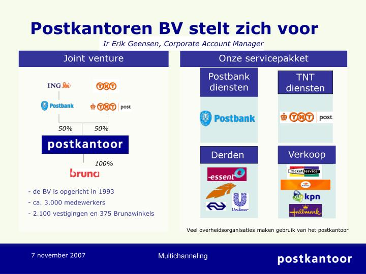 Postkantoren BV stelt zich voor