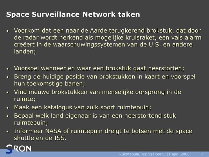 Space surveillance network taken