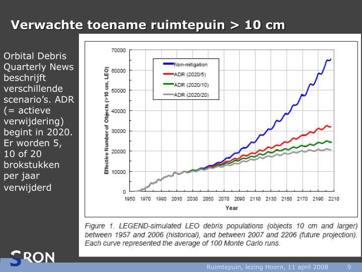 Verwachte toename ruimtepuin > 10 cm