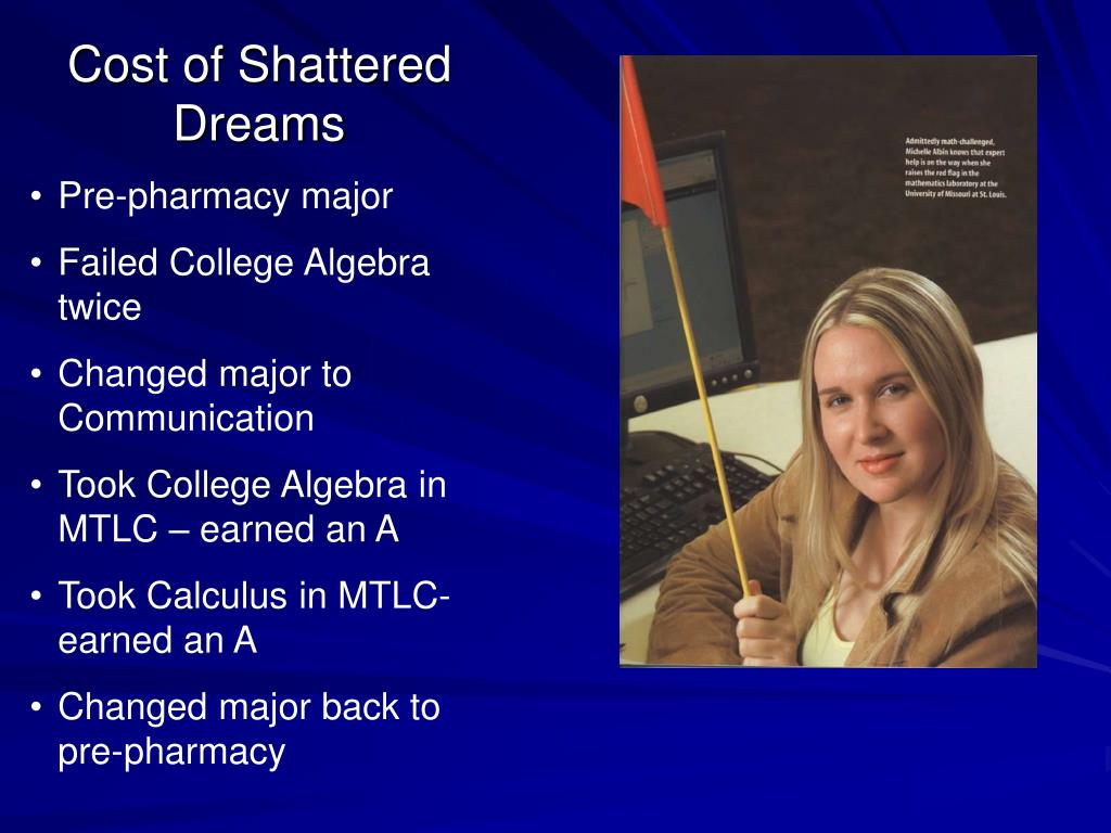 Cost of Shattered Dreams