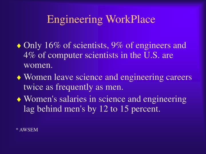 Engineering WorkPlace
