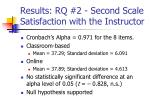 results rq 2 second scale satisfaction with the instructor