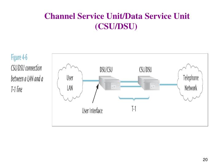 Channel Service Unit/Data Service Unit
