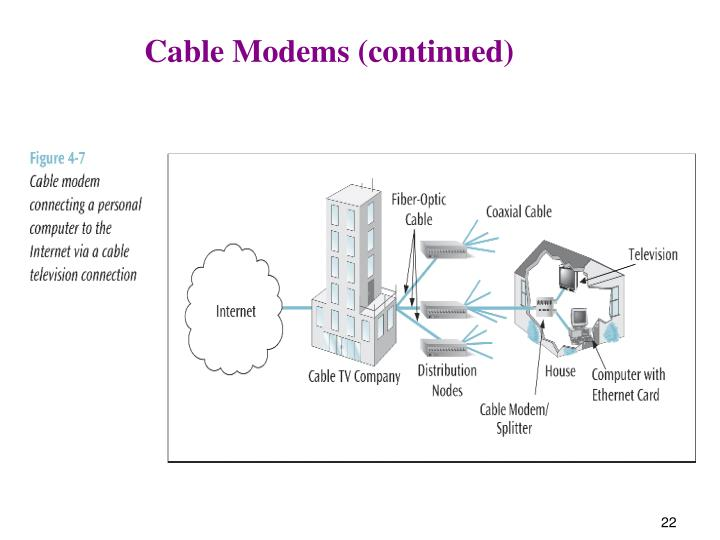 Cable Modems (continued)