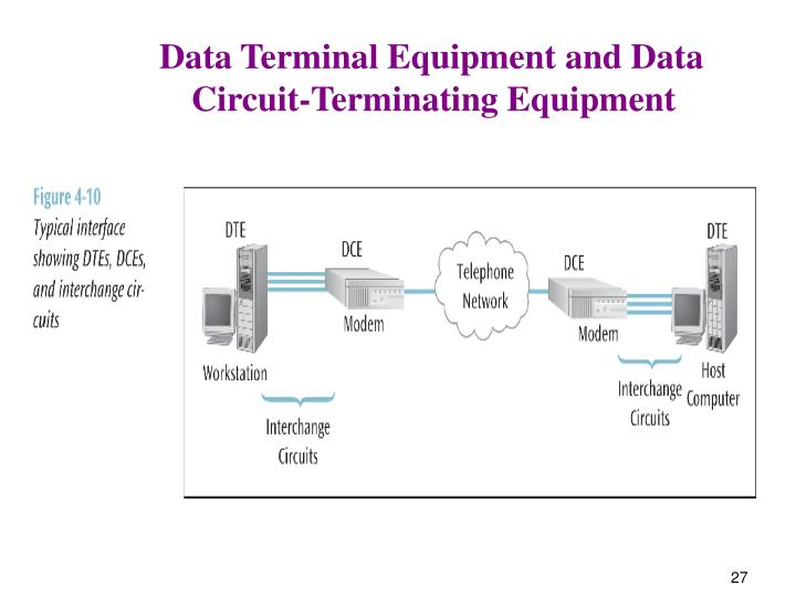 Data Terminal Equipment and Data
