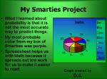 my smarties project30