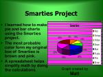 smarties project22