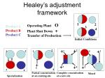 healey s adjustment framework