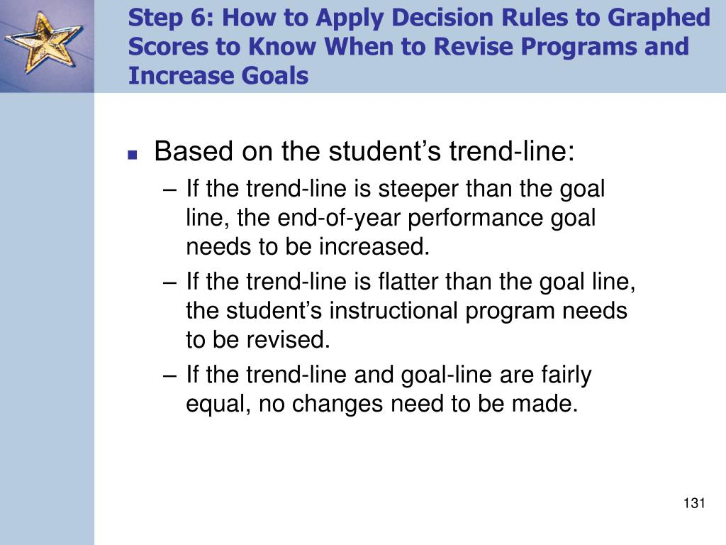 Step 6: How to Apply Decision Rules to Graphed Scores to Know When to Revise Programs and Increase Goals