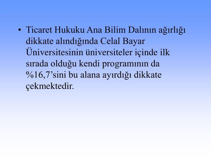 Ticaret Hukuku Ana Bilim Dalının ağırlığı dikkate alındığında Celal Bayar Üniversitesinin üniversiteler içinde ilk sırada olduğu kendi programının da %16,7'sini bu alana ayırdığı dikkate çekmektedir.