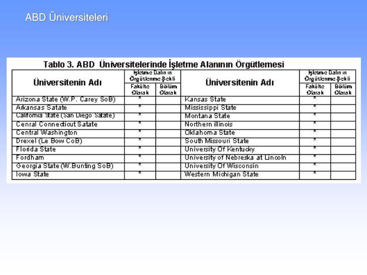 ABD Üniversiteleri