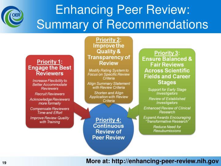 Enhancing Peer Review: