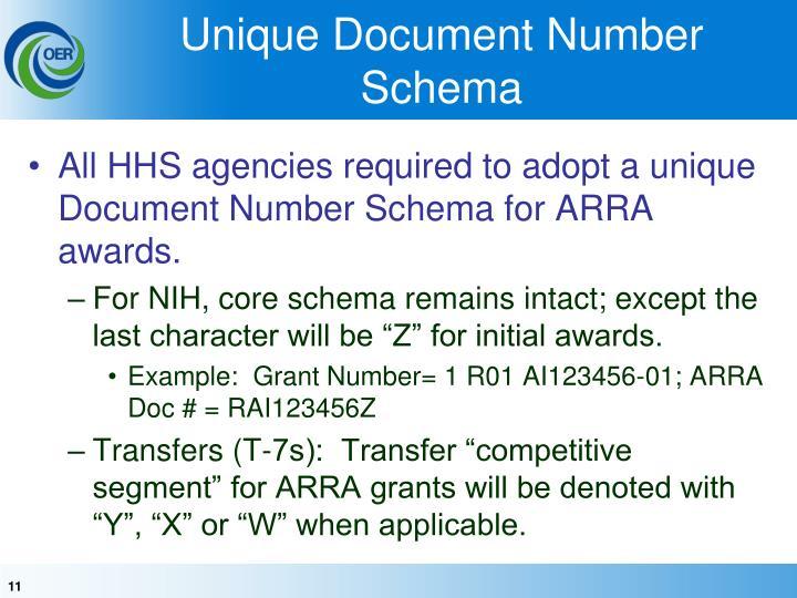 Unique Document Number Schema