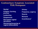 genitourinary symptoms associated with menopause
