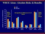 whi e alone absolute risks benefits