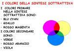 i colori della sintesi sottrattiva