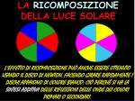 la ricomposizione della luce solare1
