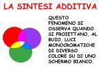 la sintesi additiva