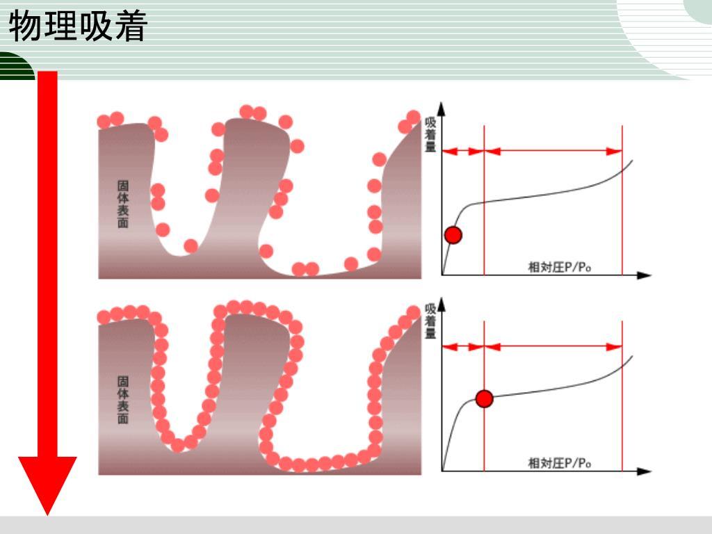 微粒子合成化学・講義 - PowerPoint PPT Presentation